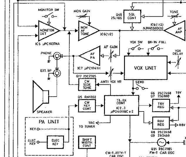 ICOM IC765 : Présence de BF / Tonalité en émission 01-synop-bf