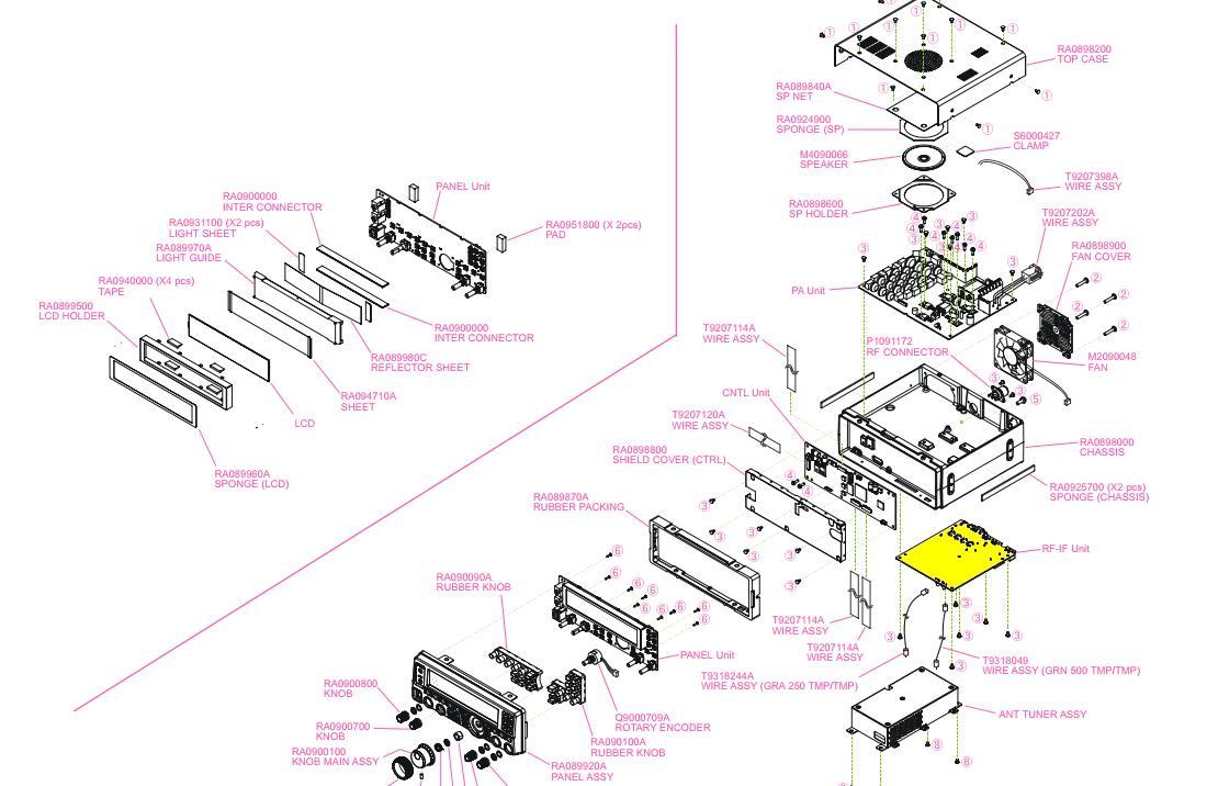 YEASU FT450 : Panne en émission Position-rf-if-unit
